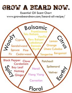 Get more oils here: http://www.growabeardnow.com/beard-oil-recipe/