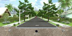 Arch Progetti: Perspectiva Ilustrativa da Infraestrutura do Lotea...