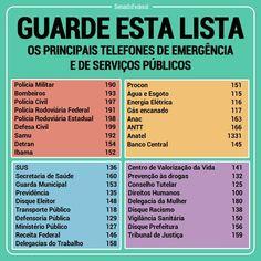 Serviços públicos brasileiros.
