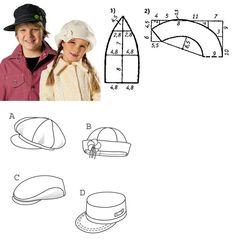 tutorial sombreros gorros