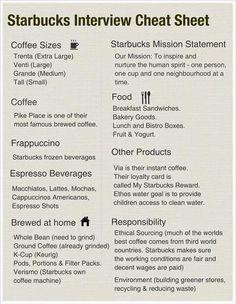 Starbucks Jobs, Working At Starbucks, Starbucks Rewards, Starbucks Recipes, Starbucks Drinks, Starbucks Barista Training, Starbucks Uniform, Starbucks Interview Questions, Job Info