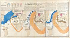 Charles Minard, brilliant creator of maps and charts