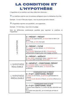 L'hypothèse et la condition French Verbs, French Grammar, French Phrases, French Quotes, French Tenses, French Language Lessons, French Language Learning, French Lessons, Grammar Lessons
