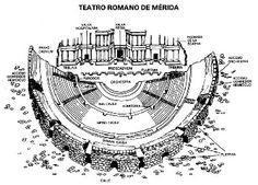 Dibujo del teatro de Mérida