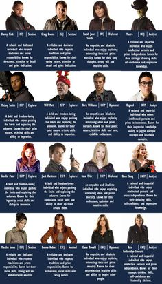 Doctor Who (2005 Series) Once Upon a Time Disney Men Disney Women Disney Villains MBTI Villains Harry Potter One Piece Fairy Tail