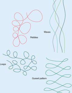 simple machine designs
