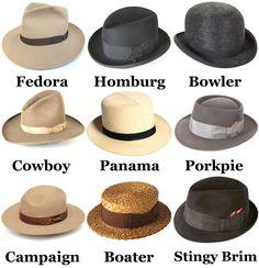 0264f0319 38 Best Mens Dress Hats images in 2016 | Hat men, Male style, Man ...