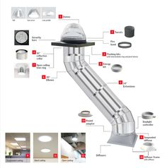 VELUX Commercial Sun Tunnel Skylights