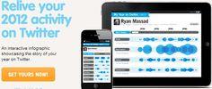 Descubre tu año 2012 en Facebook, Twitter y Foursquare
