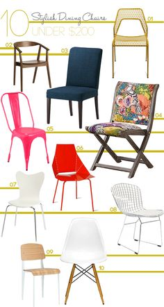 Budget Style: 10 Stylish Dining Chairs Under $200 | Apartment Therapy