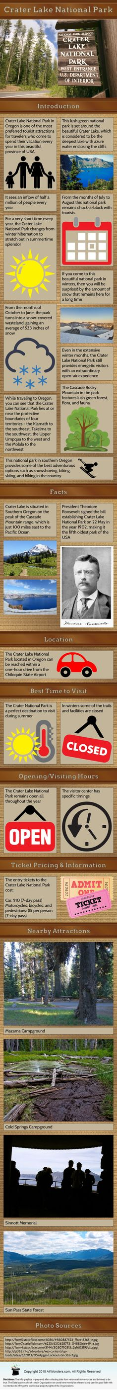 Crater Lake National Park Infographic showing Facts and Information about the national park in Oregon, US. Know about its Facts, Best time to visit, nearby attractions and more.