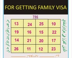 FOR GETTING FAMILY VISA  Dua. Tags: Apply For Permanent Family Visa, Best Dua For Getting Family Visa, Bringing Your Family Or Partners, Family Visa Main Rokawat, Family Visas, Family Visit Visa, For Getting Family Visa, For Visa Approval, How To Apply For A Family Visa, Prayers For My Visa, Visa Problem - Taweez Online, Wazifa For Immigration/ Visa Problem.