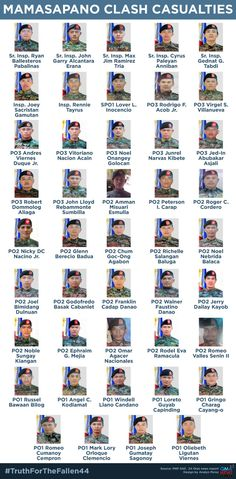The names and faces of the PNP-SAF's Fallen 44