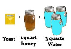 Clear and easy understanding of how to make a batch of mead. After reading this article you will be confident and be able to make some mead easily. Mead Wine Recipes, Homemade Wine Recipes, Mead Recipe, Homemade Liquor, Homebrew Recipes, Honey Recipes, Beer Recipes, Honey Moonshine Recipe, Beer Brewing