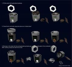 Charbox Biochar Producing Stove - Cocina Rocket Stove y Biogas produce carbón -  BioEnergy