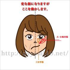 ゴルゴライン ほうれい線 疲れ顔 | お顔のたるみレスキュー