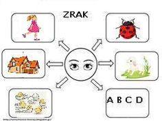 zrak Free Preschool, Preschool Themes, Autism Sensory, Easter Crafts, Human Body, Teaching, Education, Feelings, Science