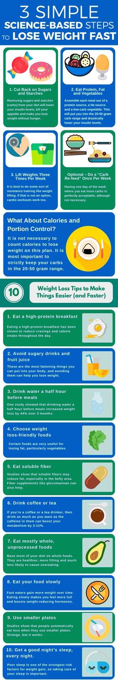 Science based tips to lose weight fast and easy