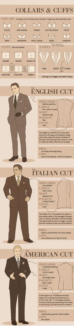 Guide to men's suits.  I love the English cut on a man but he must be svelte. I like the Italian cut on a larger or more muscular man.