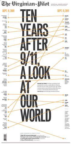 9/11 newspages