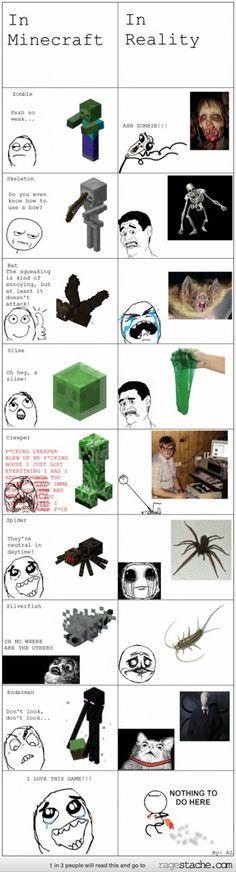 Minecrafter versus Reality - http://www.dodgyshit.com/pin/23756/minecrafter-versus-reality/
