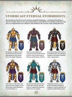 Warhammer Age of Sigmar Primer Warhammer Lore, Warhammer Figures, Warhammer Paint, Warhammer 40k Miniatures, Warhammer Fantasy, Warhammer 40000, Warhammer Games, Fantasy Battle, High Fantasy