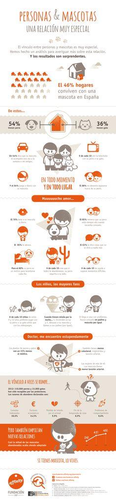 Personas y Mascotas: Una relación muy especial - Observatorio Fundación Affinity 2013 -  www.fundacion-affinity.org/observatorio
