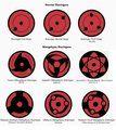 Eyes of the Naruto world - Naruto Shippuuden Photo (32962264) - Fanpop