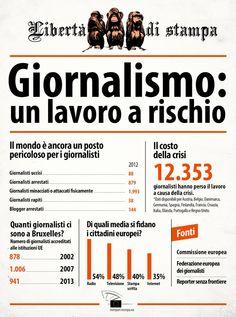 Libertà di stampa in UE: un diritto da difendere