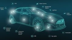 The car sensors that will transmit data (graphic)