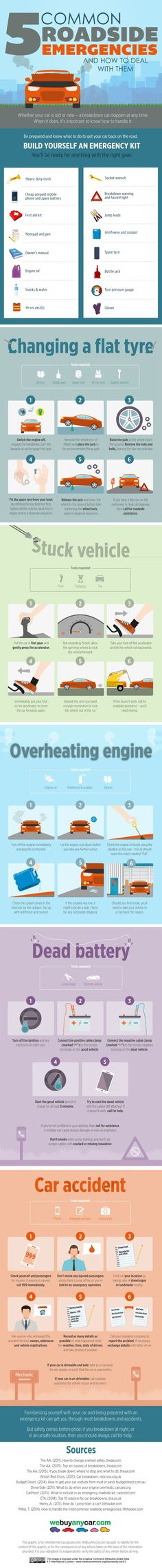 5 Roadside Emergencies and How to Deal With Them #infographic #Driving #Health #Emergency