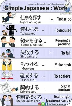 Arbeitsbezeichnungen auf japanisch. (In Japan wird hart gearbeitet)....,