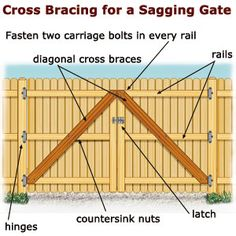 Wooden Fence Gate, Diy Fence, Backyard Fences, Backyard Projects, Fence Gates, Fencing, Building A Wooden Gate, Wooden Pergola, This Old House