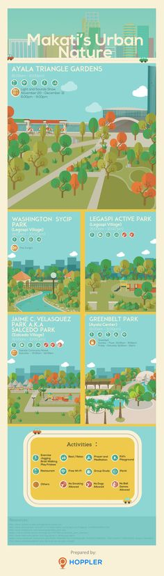 5 Public Parks to Explore in Makati #Philippines