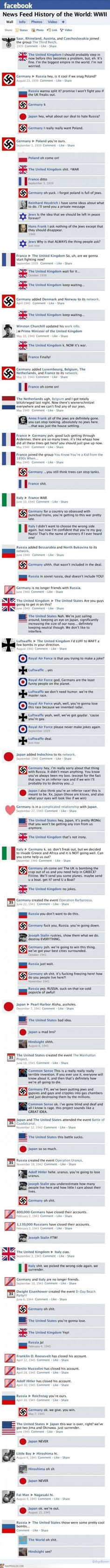 WWII Facebook feed [PIC] history lesson via Facebook. Another perceptive on WWII