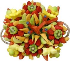 Vegetable foods: Fruit- Recemended serving size is 125g