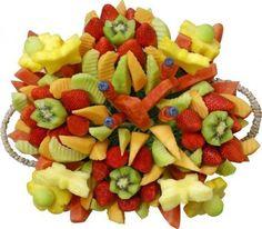 Vegetable foods: Fruit- Recemended serving size is 125g