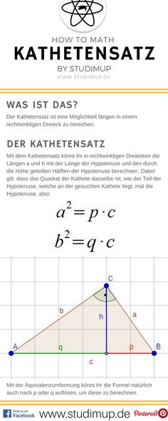 Der Kathetensatz einfach erklärt mit dem lern Spickzettel für die Schule.