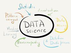 Clara descripción del desempeño de un #DataScientist .. para el procesamiento de datos hacen falta algunos motores #SQL y #NoSQL . interesante ver como procesar esos volúmenes con #R #rprogramming #Analytics #analitica