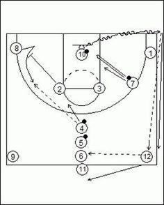 12 Player Shooting Drill l4