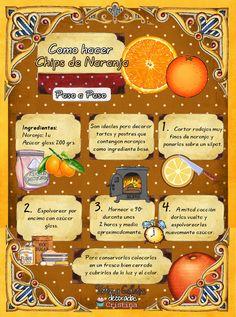 Como+hacer+Chips+de+Naranja.png 1.190×1.600 píxeles