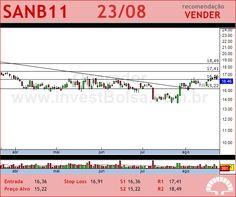 SANTANDER BR - SANB11 - 23/08/2012 #SANB11 #analises #bovespa