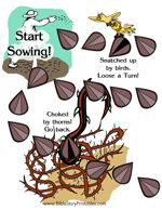 Parable of the Sower File Folder Game: This is a Christian File Folder game for children to reinforce learning about the Parable of the Sower. Bible Activities For Kids, Bible Games, Bible Study For Kids, Bible Lessons For Kids, Sunday School Lessons, Sunday School Crafts, Bible Parables, Children's Bible, Bible Story Crafts