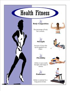 Infographics – Know the Basics of Health and Fitness