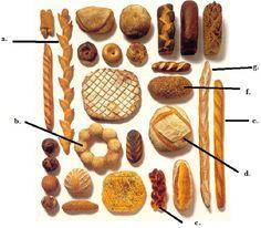 photo qui représente différents types de pains