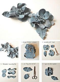 fleur en tissu jean décoration originale design intérieur idée DIY #diy #handmade