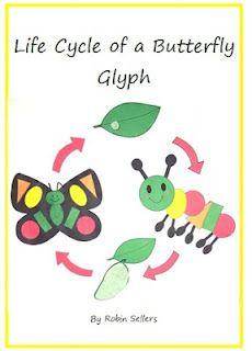 life cycle glyph