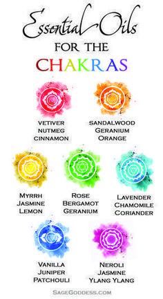 Essential Oils For Chakras, Essential Oil Blends, 7 Chakras, Root Chakra Healing, Chakra Root, Chakra Affirmations, Healing Meditation, Meditation Music, Aromatherapy Oils