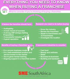 Everything you need to know before purchasing a franchise in one infographic! #franchising