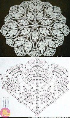 Large crochet doily—Large doily—Home decor—olive orange crochet tablecloth-white doily-Mother's Day—Handmade tablecloth Free Crochet Doily Patterns, Crochet Doily Diagram, Crochet Motifs, Crochet Chart, Knitting Patterns, Lace Doilies, Crochet Doilies, Filet Crochet, Crochet Home